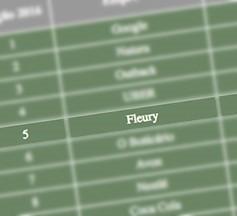 Fleury Medicina e Saúde fica em 5º lugar na IBRC